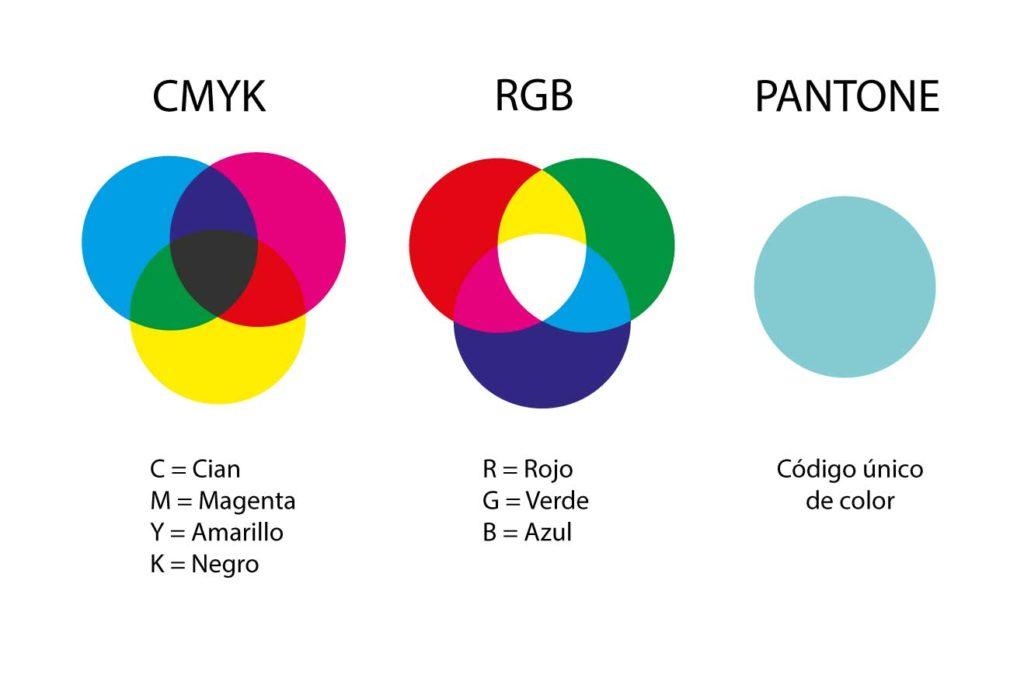 Impresión gran formato diferencias colores