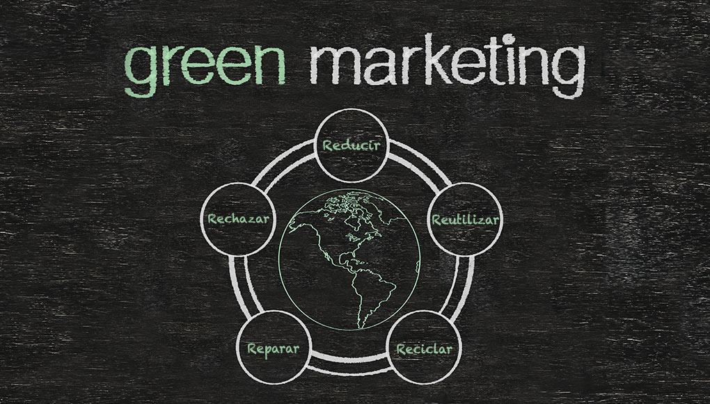 Estrategias Green Marketing